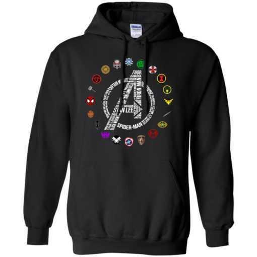 Avengers Character symbols