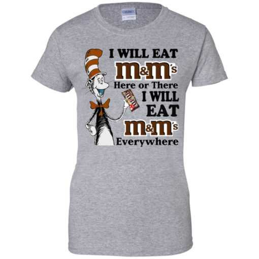 Dr Seuss I Will Eat M&M Candy Here Or There